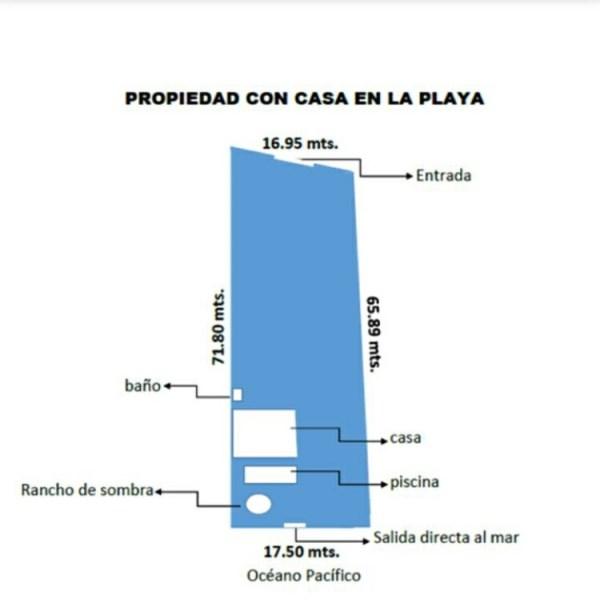 Remax real estate, Guatemala, Guatemala City, VENTA DE CASA CON AMPLIO TERRENO EN MONTERRICO FRENTE AL MAR